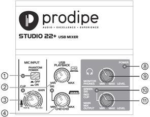 Schéma entrées sorties Studio22+